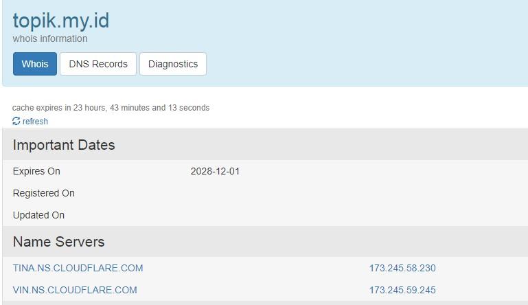 Cek IP Server